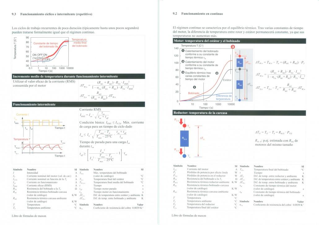 libro de formulas motores de corriente continua