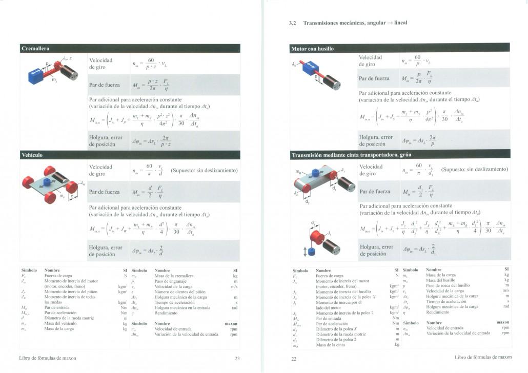 libro de formulas motor de corriente continua