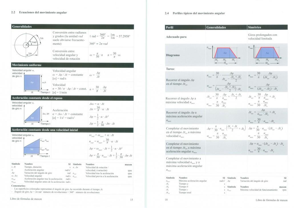 libro de formulas motor dc