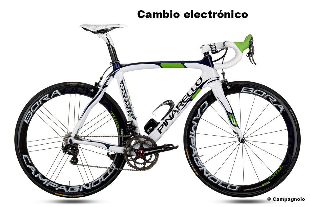 Motor CC en bicicleta