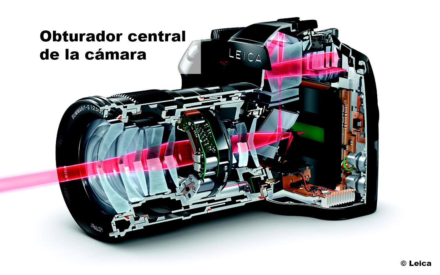 Motores de corriente continua en obturador
